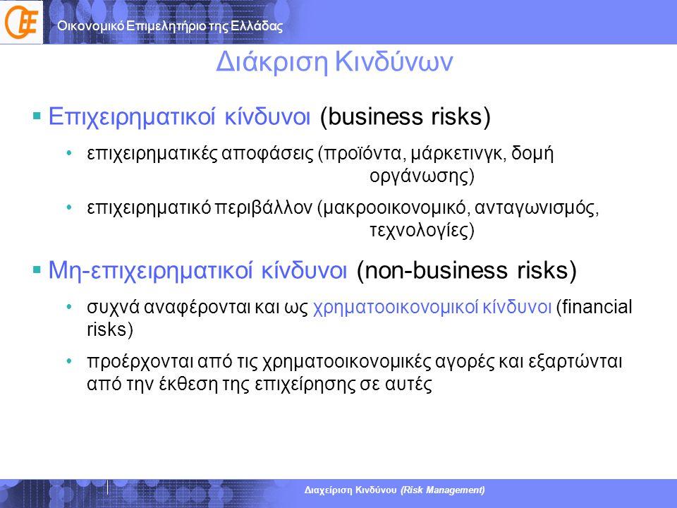 Διάκριση Κινδύνων Επιχειρηματικοί κίνδυνοι (business risks)
