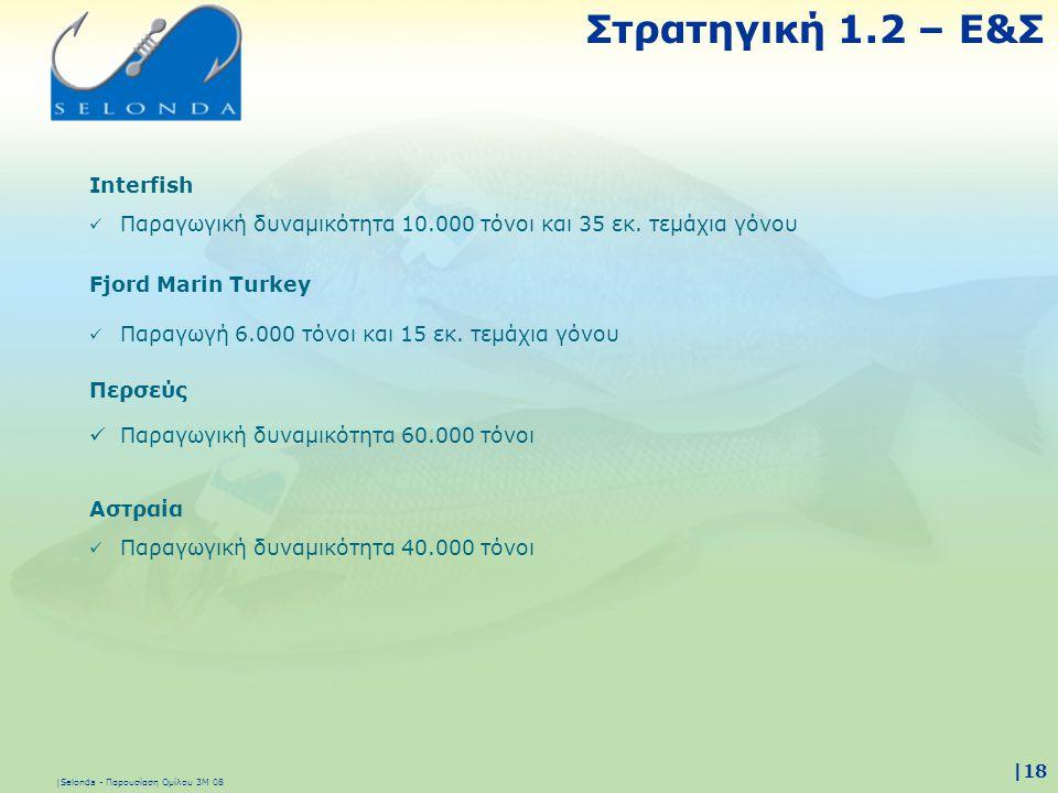 Στρατηγική 1.2 – Ε&Σ Interfish