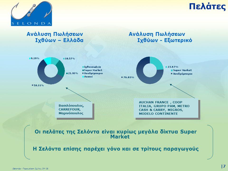 Πελάτες Ανάλυση Πωλήσεων Ιχθύων – Ελλάδα