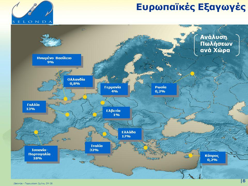 Ευρωπαϊκές Εξαγωγές Ανάλυση Πωλήσεων ανά Χώρα Ηνωμένο Βασίλειο 9%
