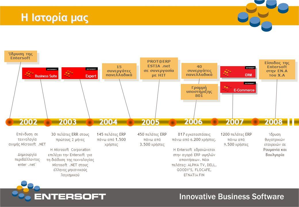 Η Ιστορία μας 2002 2003 2004 2005 2006 2007 2008 Ίδρυση της Entersoft