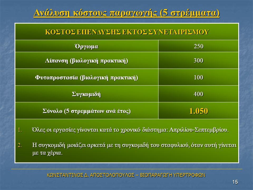 Ανάλυση κόστους παραγωγής (5 στρέμματα)
