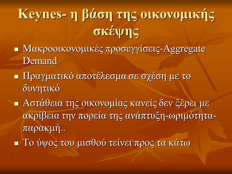 Keynes- η βάση της οικονομικής σκέψης