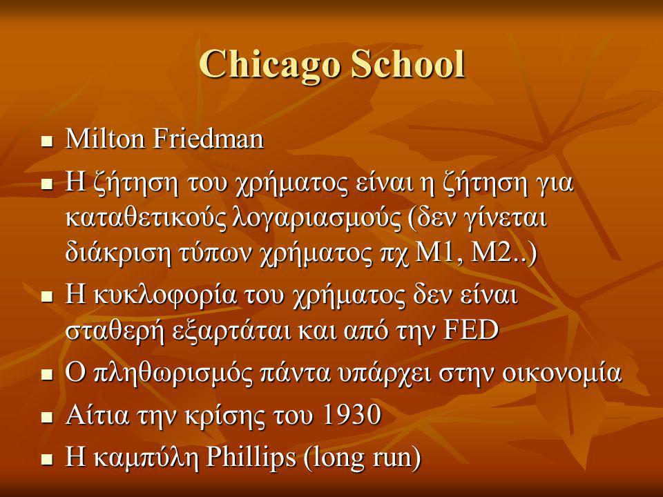 Chicago School Milton Friedman
