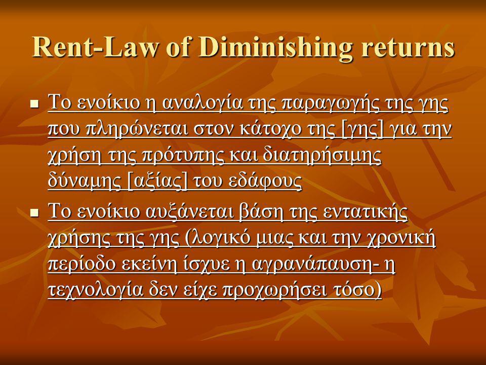 Rent-Law of Diminishing returns