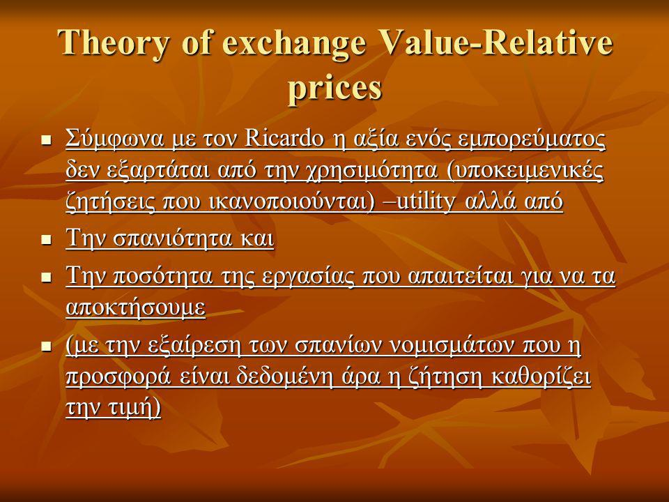 Theory of exchange Value-Relative prices