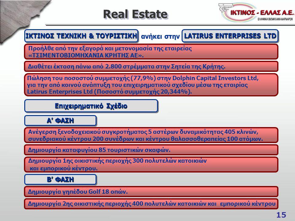 Real Estate ανήκει στην ΙΚΤΙΝΟΣ ΤΕΧΝΙΚΗ & ΤΟΥΡΙΣΤΙΚΗ