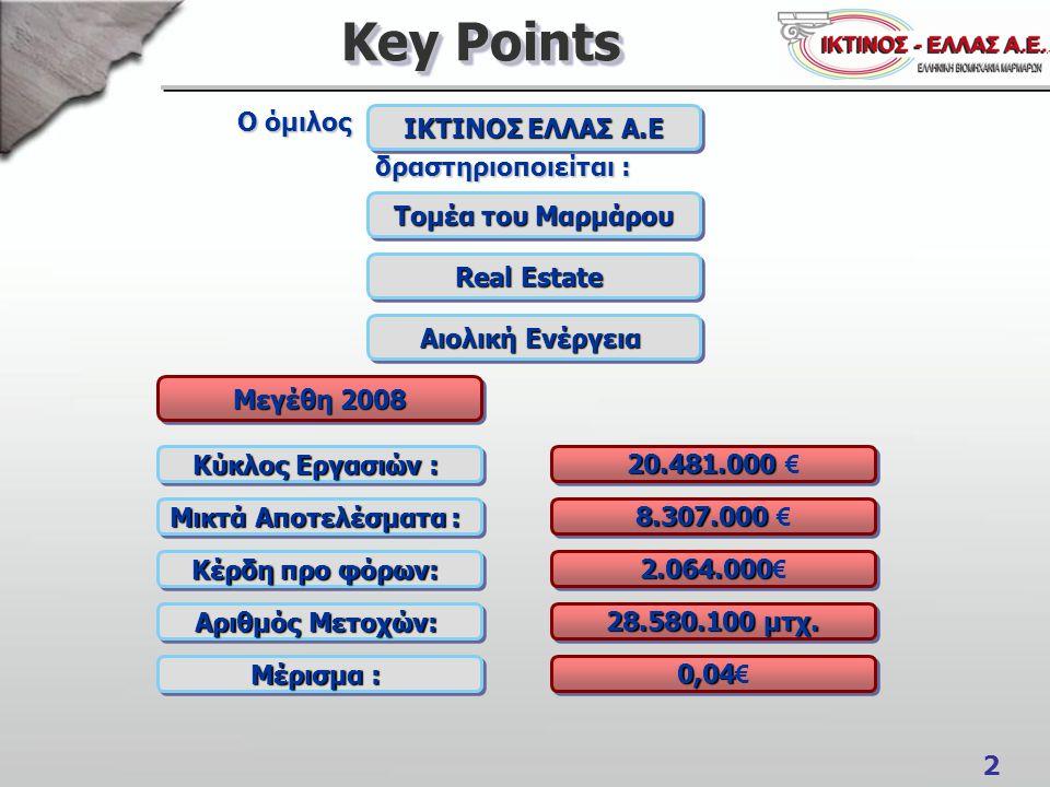 Key Points ΙΚΤΙΝΟΣ ΕΛΛΑΣ Α.Ε Ο όμιλος δραστηριοποιείται :