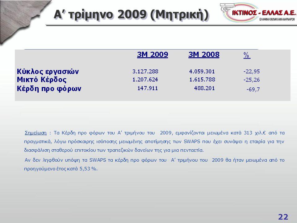 Α' τρίμηνο 2009 (Μητρική)
