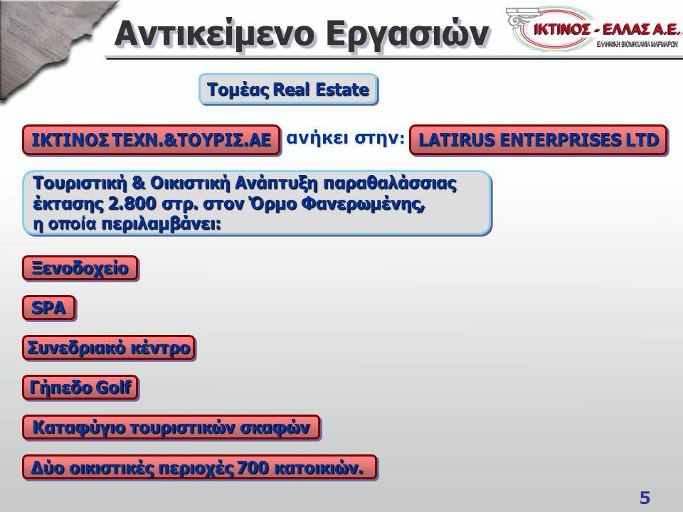 Αντικείμενο Εργασιών Τομέας Real Estate ανήκει στην: