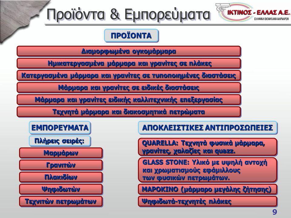 Προϊόντα & Εμπορεύματα