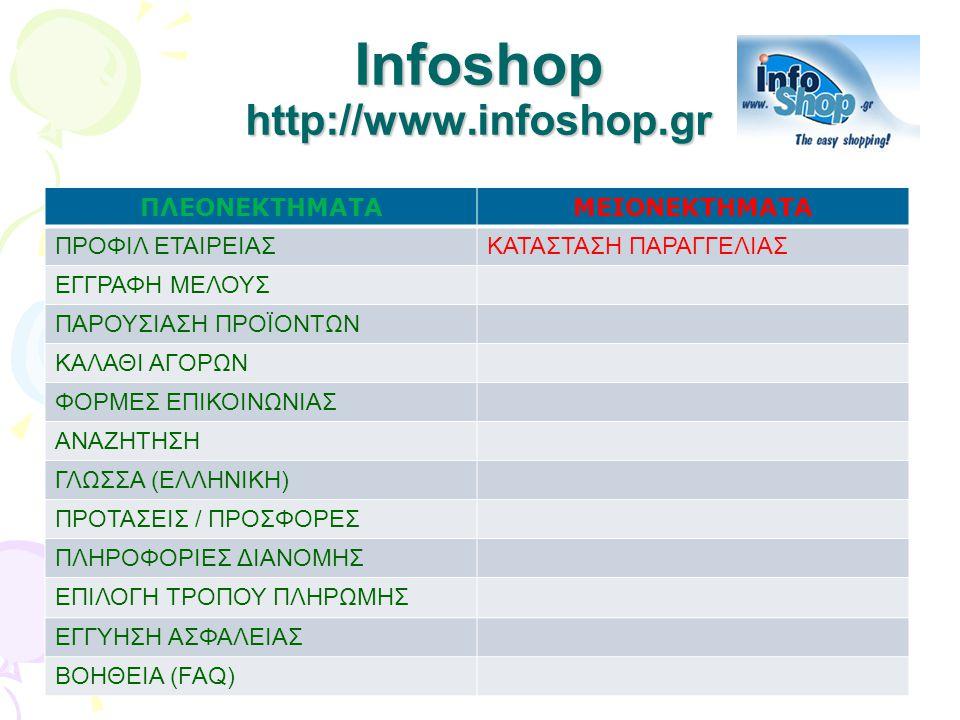 Infoshop http://www.infoshop.gr