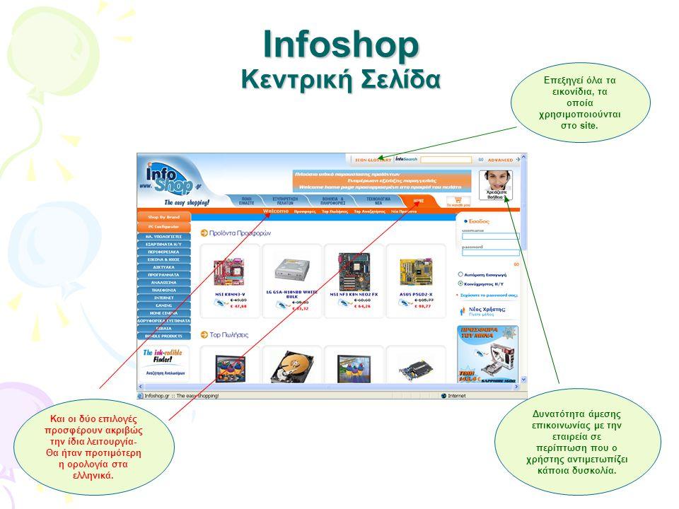 Infoshop Κεντρική Σελίδα