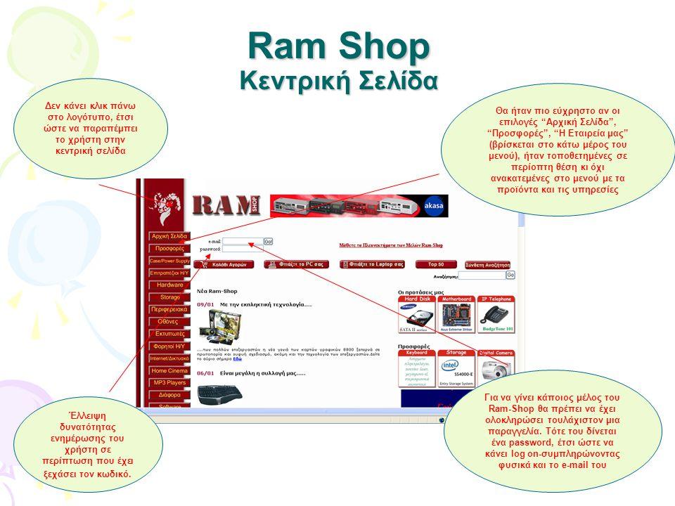 Ram Shop Κεντρική Σελίδα