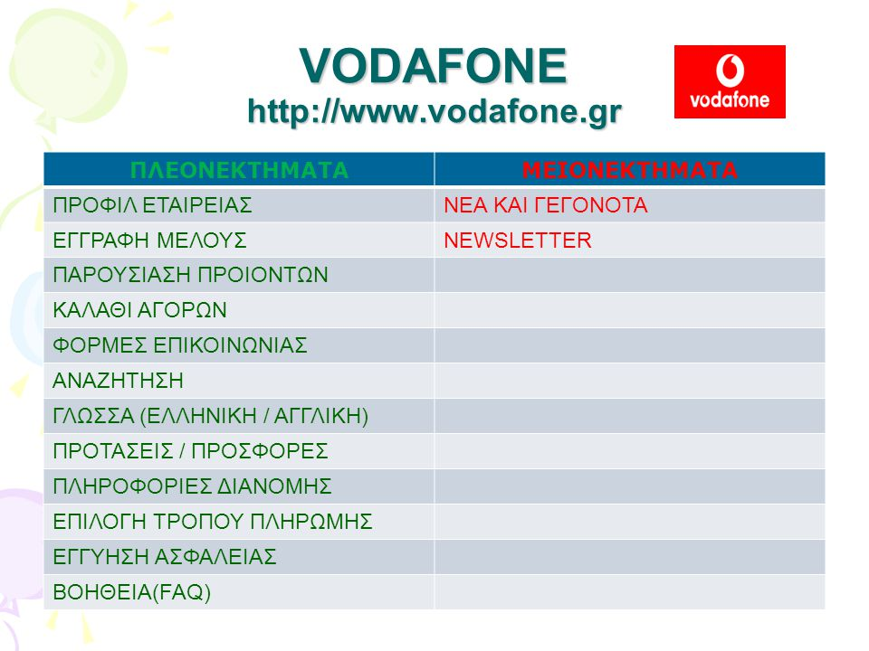 VODAFONE http://www.vodafone.gr