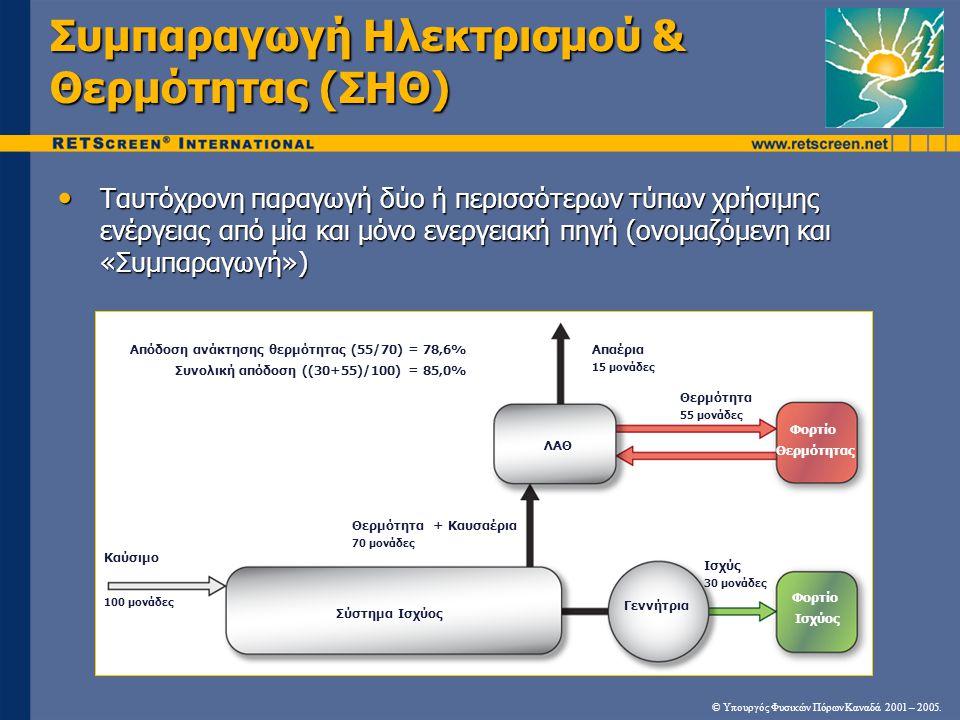 Συμπαραγωγή Ηλεκτρισμού & Θερμότητας (ΣΗΘ)
