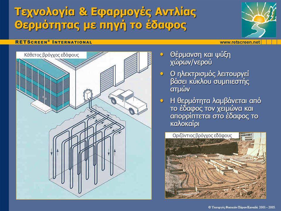 Τεχνολογία & Εφαρμογές Αντλίας Θερμότητας με πηγή το έδαφος