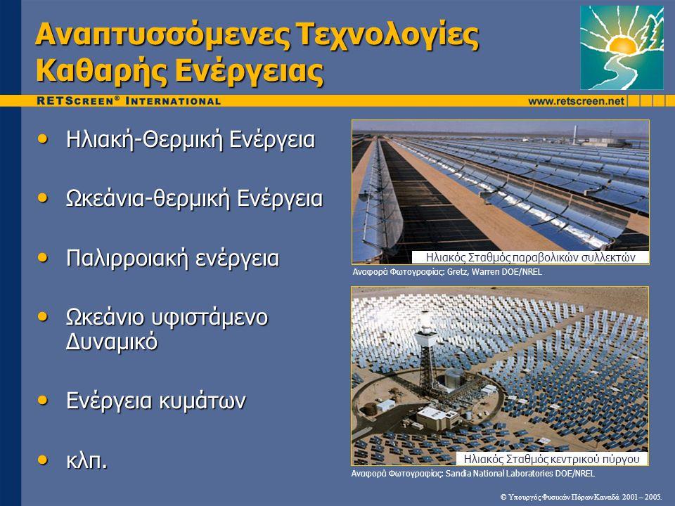 Αναπτυσσόμενες Τεχνολογίες Καθαρής Ενέργειας