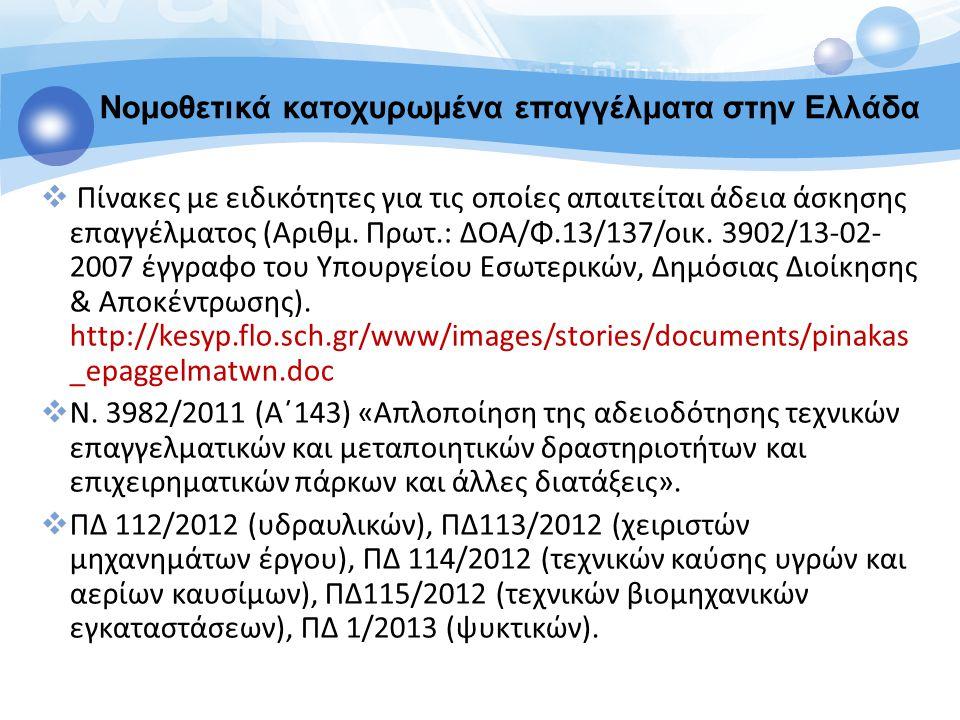 Νομοθετικά κατοχυρωμένα επαγγέλματα στην Ελλάδα