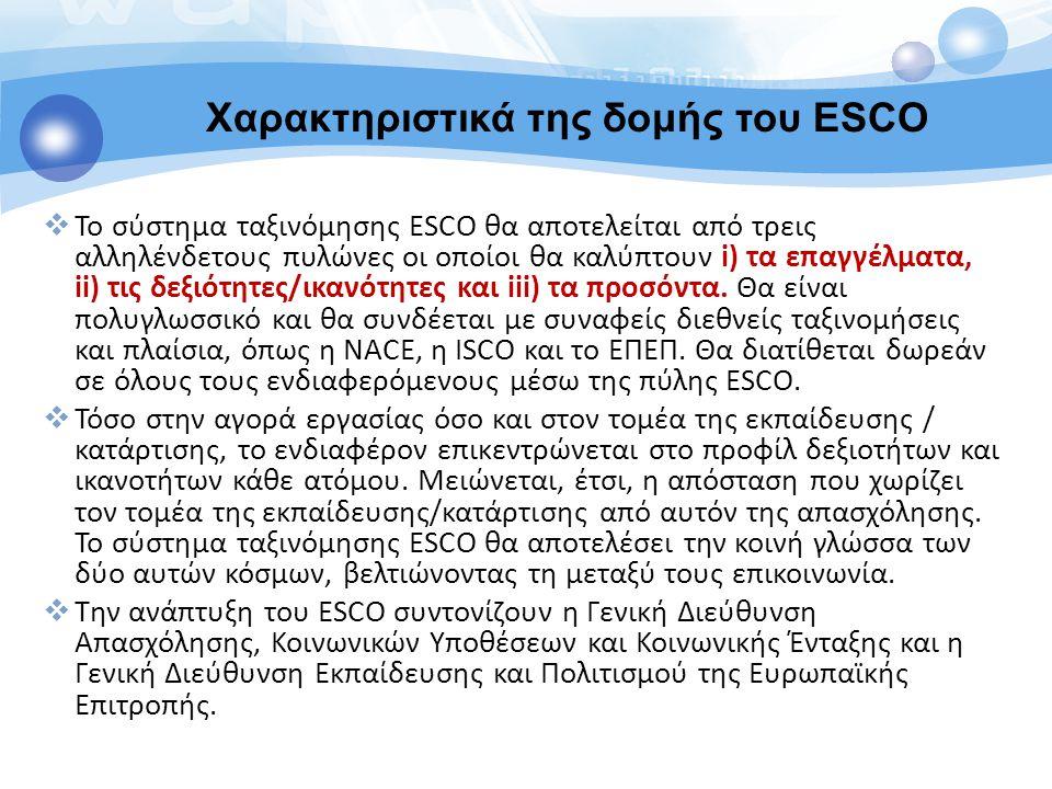 Χαρακτηριστικά της δομής του ESCO