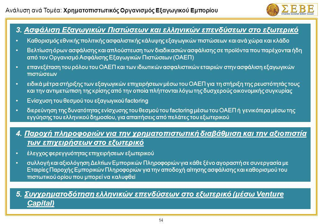 1. Δράσεις Προβολής - Προώθησης ελληνικών προϊόντων