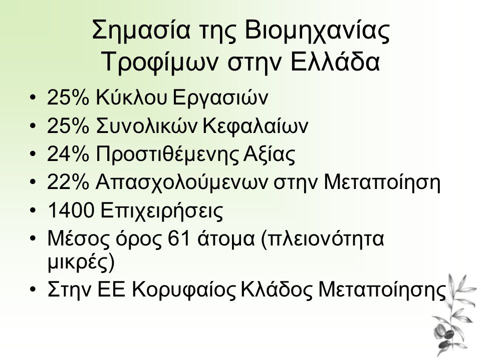 Σημασία της Βιομηχανίας Τροφίμων στην Ελλάδα
