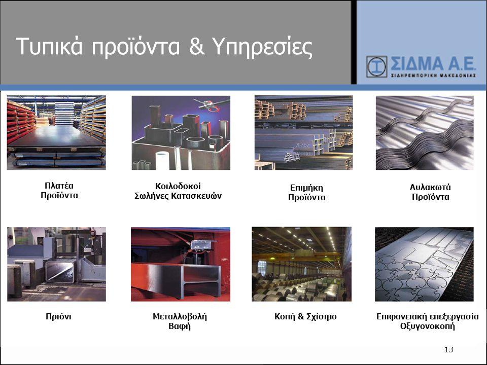 Τυπικά προϊόντα & Υπηρεσίες