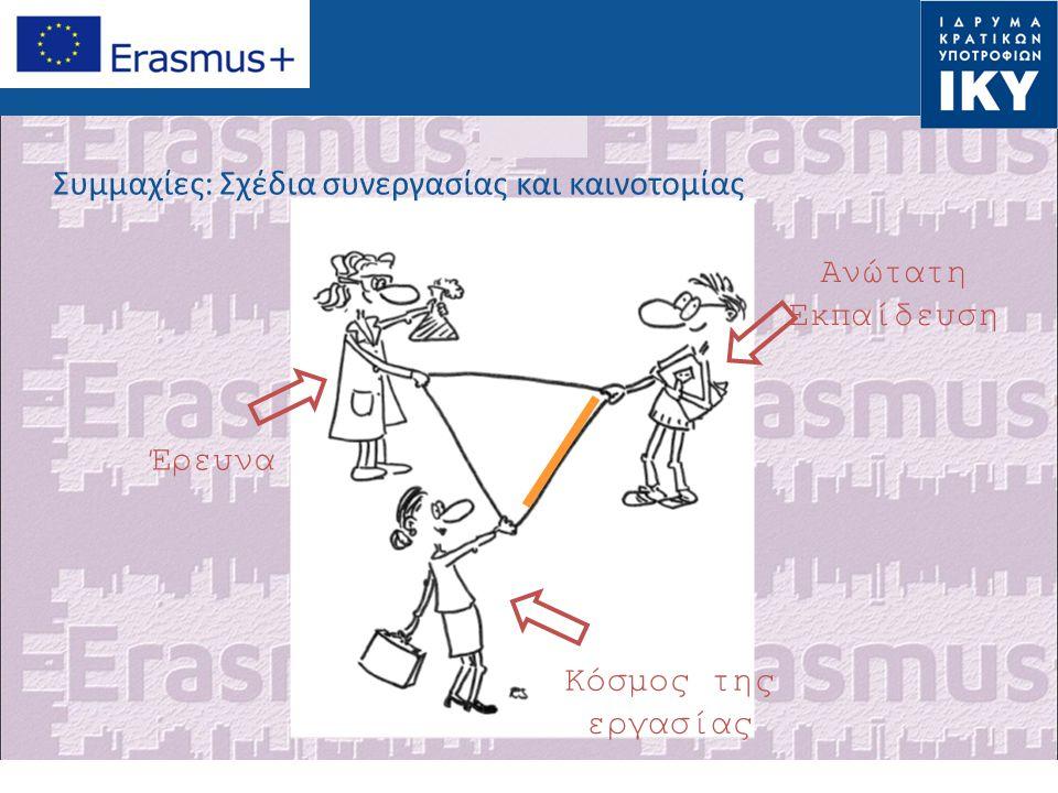 Συμμαχίες: Σχέδια συνεργασίας και καινοτομίας