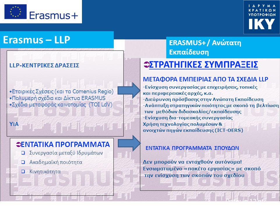 Erasmus – LLP ΣΤΡΑΤΗΓΙΚΕΣ ΣΥΜΠΡΑΞΕΙΣ ERASMUS+ / Ανώτατη Εκπαίδευση