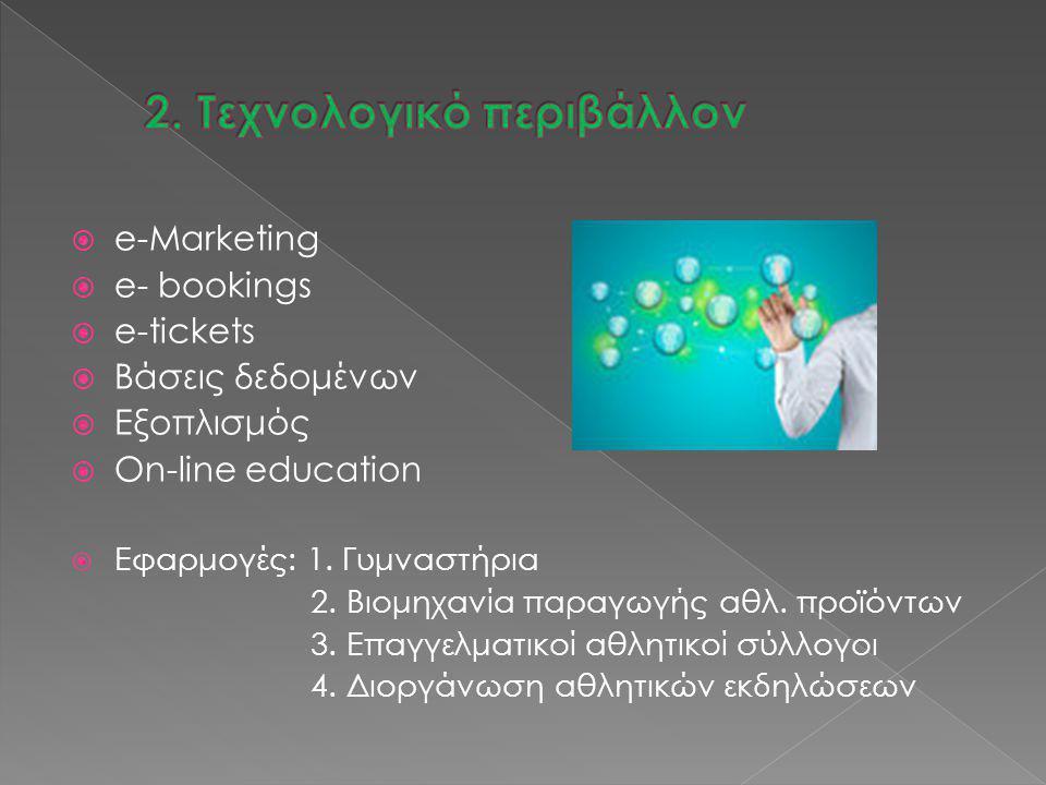 2. Τεχνολογικό περιβάλλον