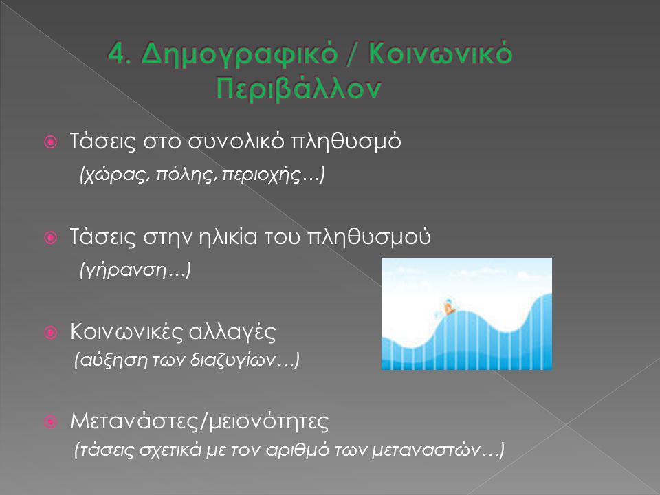 4. Δημογραφικό / Κοινωνικό Περιβάλλον