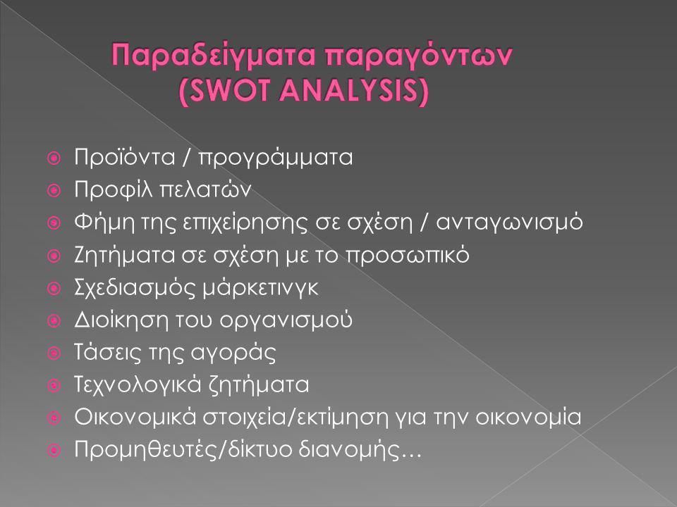 Παραδείγματα παραγόντων (SWOT ANALYSIS)