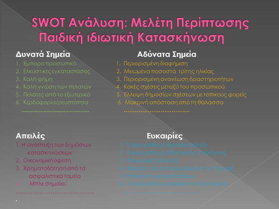 SWOT Ανάλυση: Μελέτη Περίπτωσης Παιδική ιδιωτική Κατασκήνωση