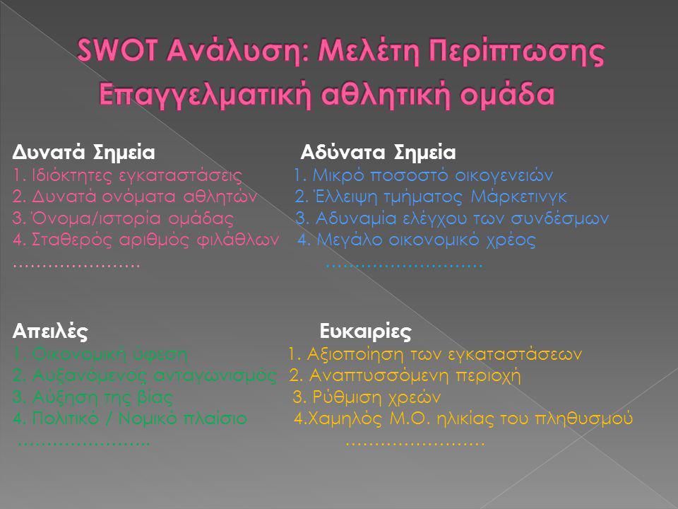 SWOT Ανάλυση: Μελέτη Περίπτωσης Επαγγελματική αθλητική ομάδα