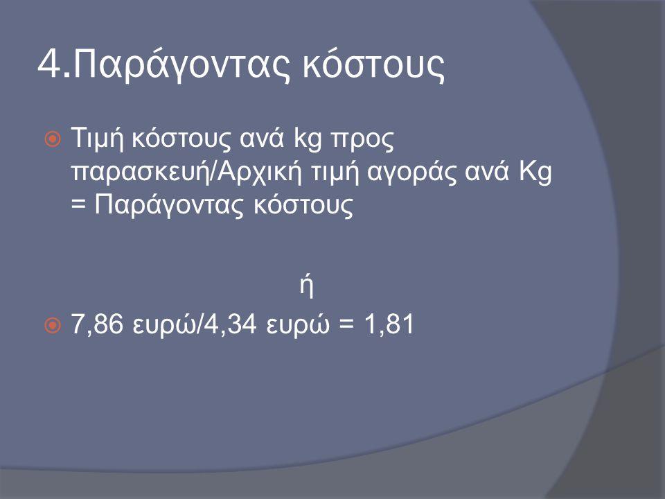 4.Παράγοντας κόστους Τιμή κόστους ανά kg προς παρασκευή/Αρχική τιμή αγοράς ανά Kg = Παράγοντας κόστους.