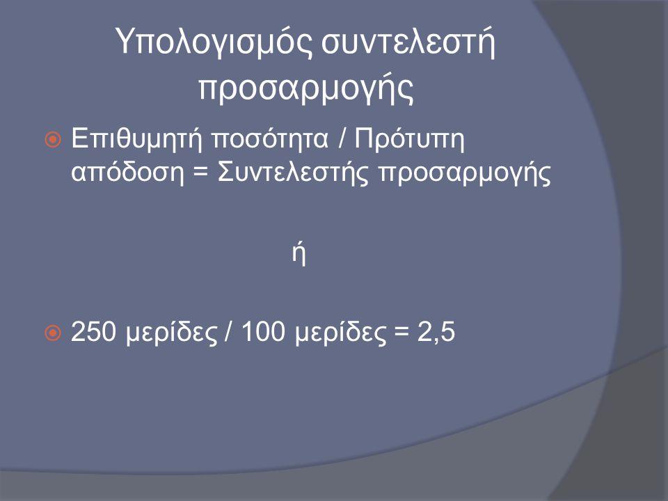 Υπολογισμός συντελεστή προσαρμογής