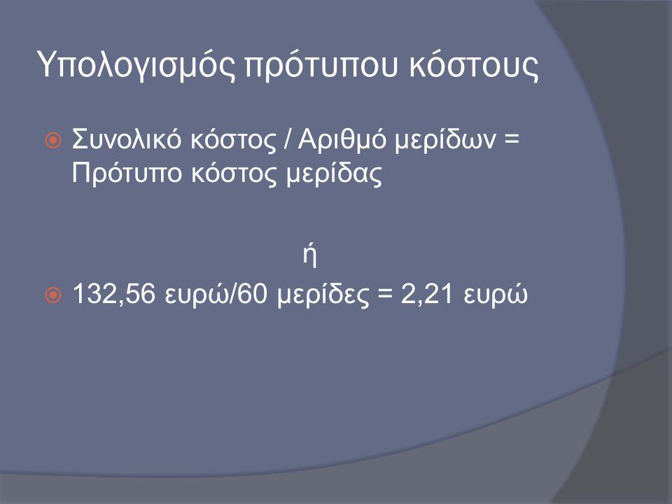 Υπολογισμός πρότυπου κόστους