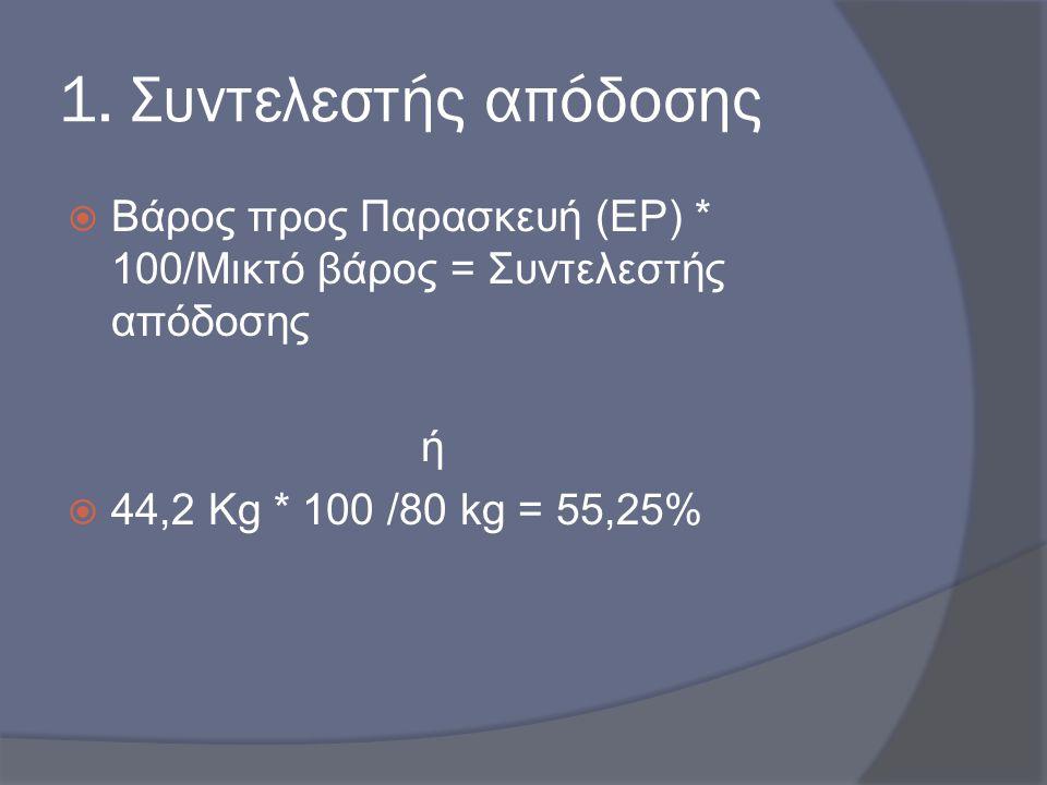 1. Συντελεστής απόδοσης Βάρος προς Παρασκευή (EP) * 100/Μικτό βάρος = Συντελεστής απόδοσης.