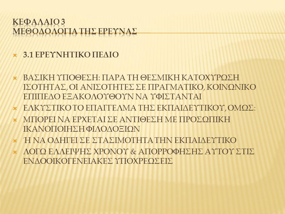 ΚΕΦΑΛΑΙΟ 3 ΜΕΘΟΔΟΛΟΓΙΑ ΤΗΣ ΕΡΕΥΝΑΣ