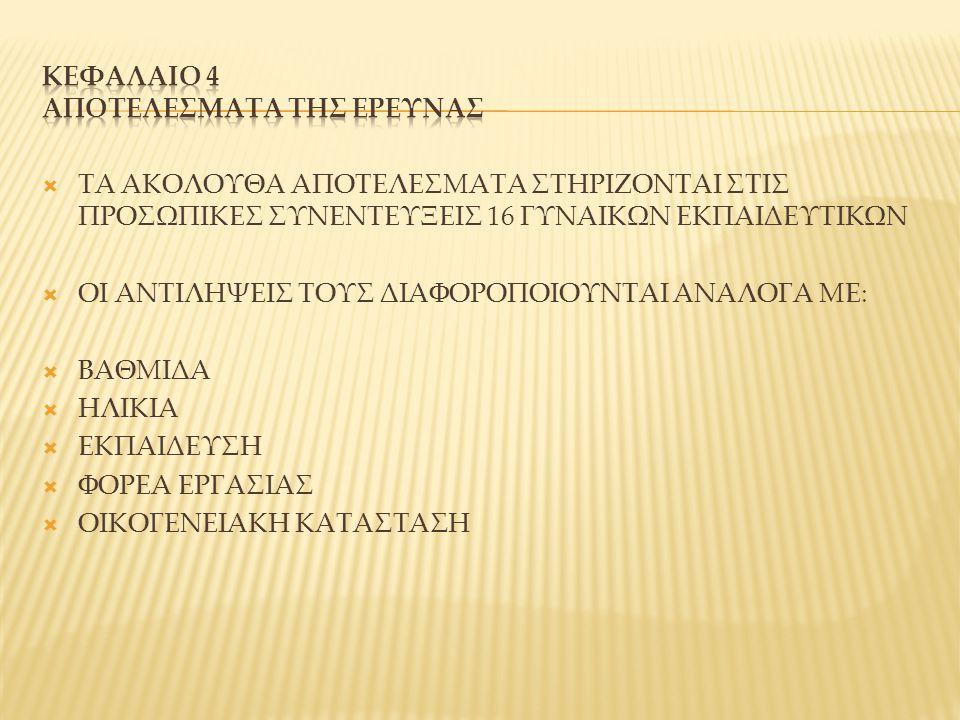 ΚΕΦΑΛΑΙΟ 4 ΑΠΟΤΕΛΕΣΜΑΤΑ ΤΗΣ ΕΡΕΥΝΑΣ