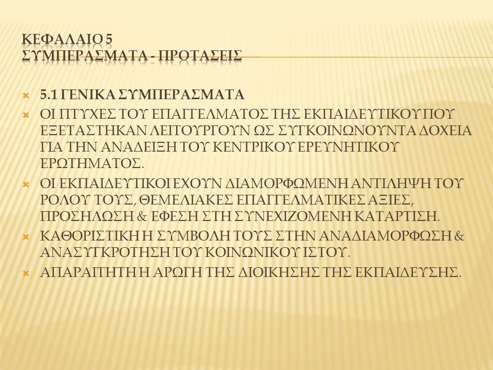 ΚΕΦΑΛΑΙΟ 5 ΣΥΜΠΕΡΑΣΜΑΤΑ - ΠΡΟΤΑΣΕΙΣ