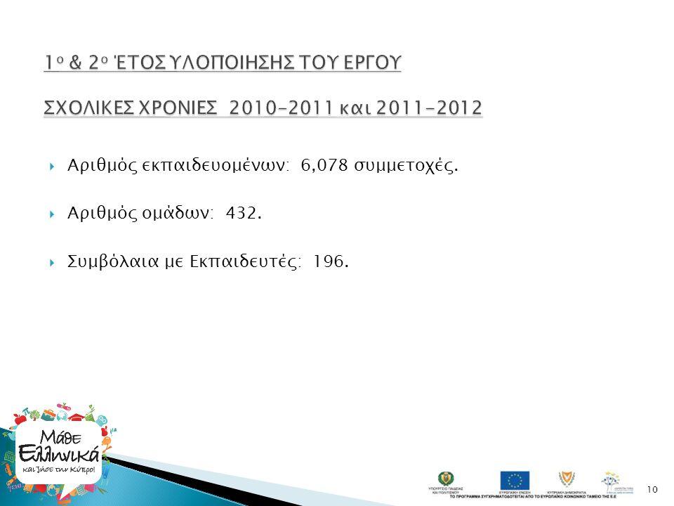 1ο & 2ο ΈΤΟΣ ΥΛΟΠΟΙΗΣΗΣ ΤΟΥ ΕΡΓΟΥ ΣΧΟΛΙΚΕΣ ΧΡΟΝΙΕΣ 2010-2011 και 2011-2012