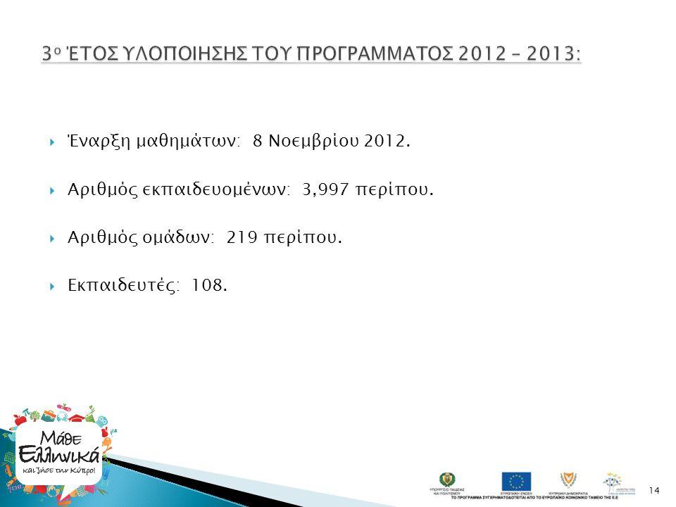3ο ΈΤΟΣ ΥΛΟΠΟΙΗΣΗΣ ΤΟΥ ΠΡΟΓΡΑΜΜΑΤΟΣ 2012 – 2013: