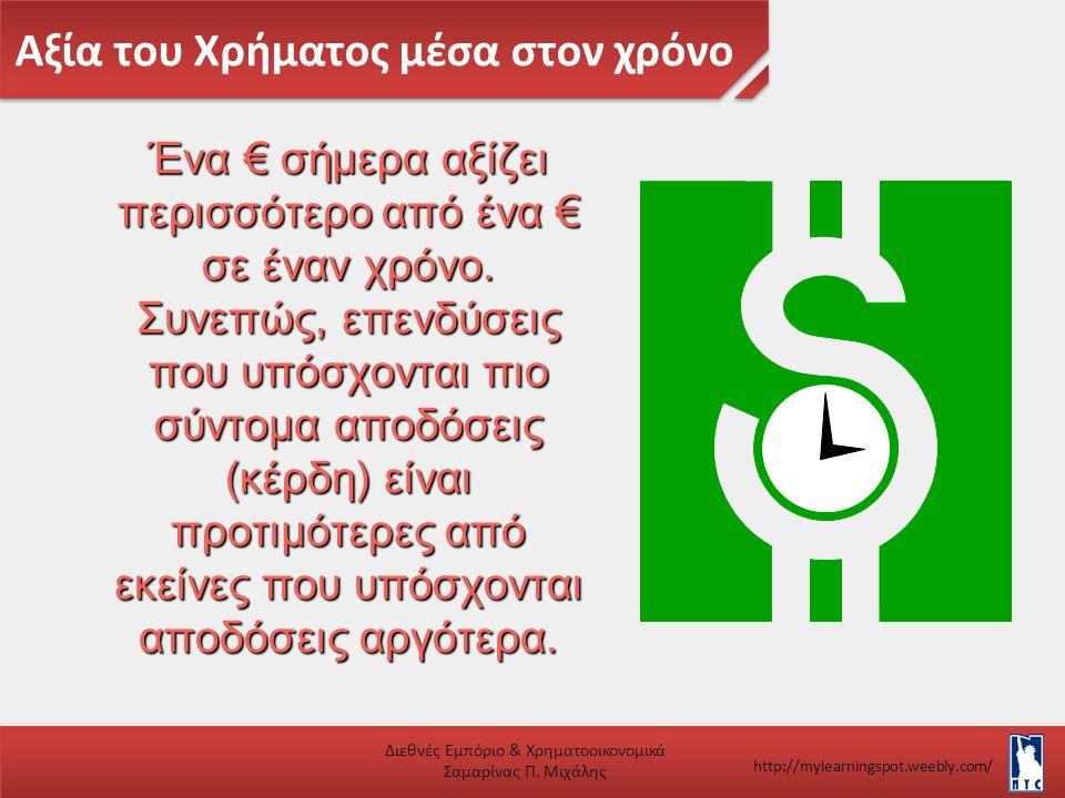 Αξία του Χρήματος μέσα στον χρόνο