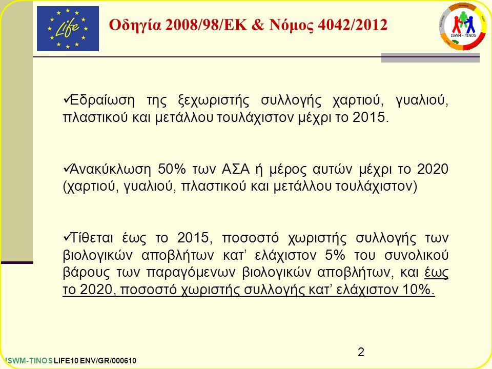 Οδηγία 2008/98/ΕΚ & Νόμος 4042/2012 Εδραίωση της ξεχωριστής συλλογής χαρτιού, γυαλιού, πλαστικού και μετάλλου τουλάχιστον μέχρι το 2015.