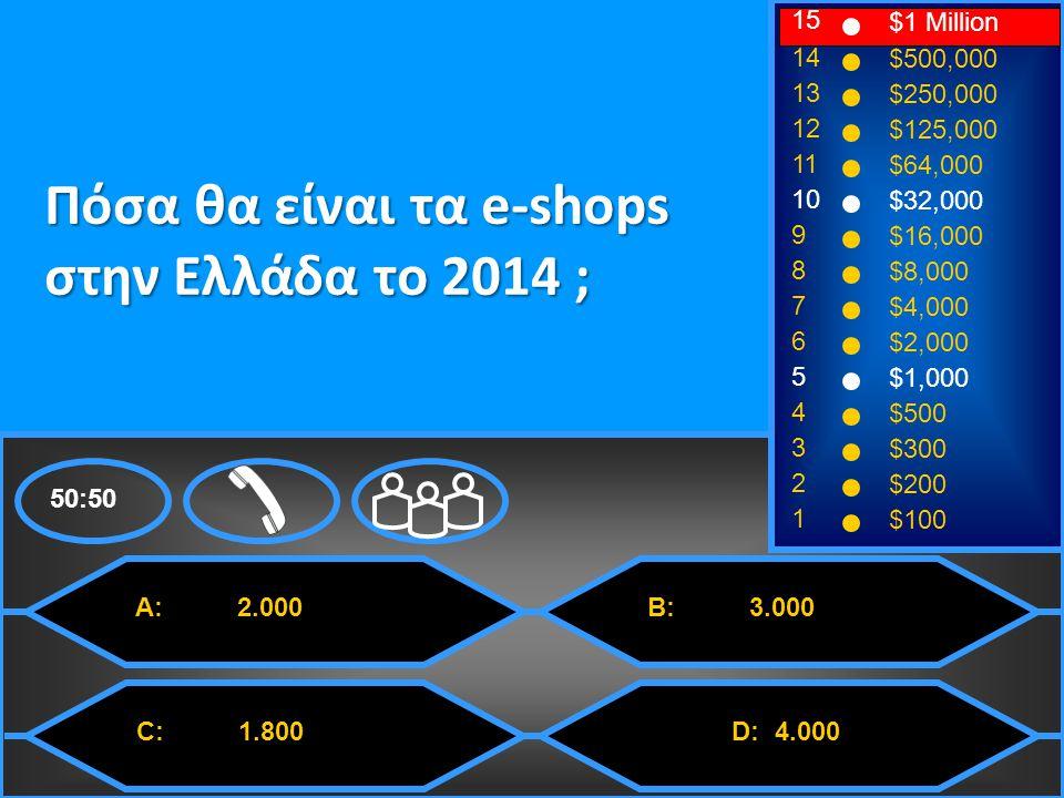 Πόσα θα είναι τα e-shops στην Ελλάδα το 2014 ;