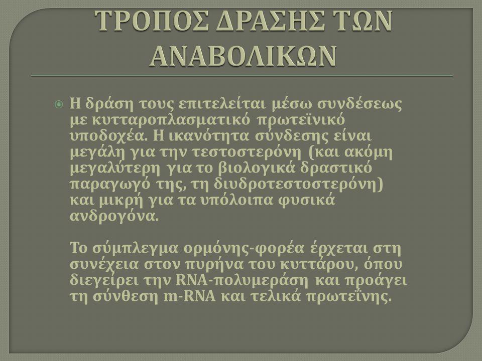 ΤΡΟΠΟΣ ΔΡΑΣΗΣ ΤΩΝ ΑΝΑΒΟΛΙΚΩΝ