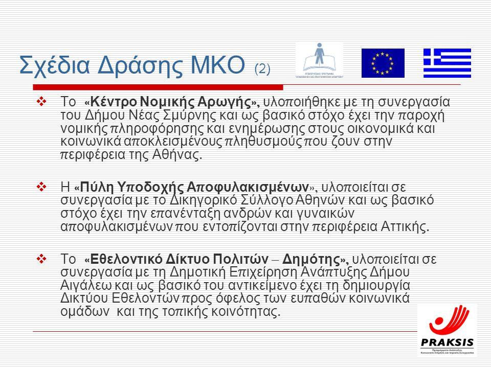 Σχέδια Δράσης ΜΚΟ (2)
