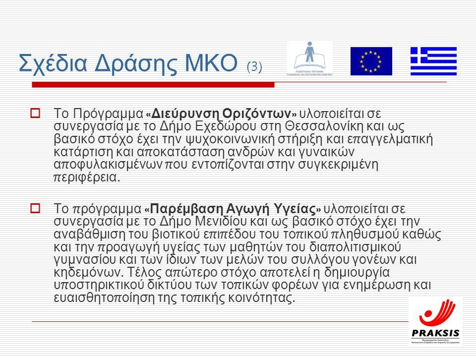 Σχέδια Δράσης ΜΚΟ (3)