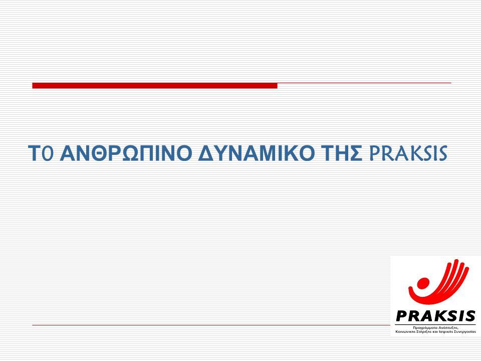 Τ0 ΑΝΘΡΩΠΙΝΟ ΔΥΝΑΜΙΚΟ ΤΗΣ PRAKSIS